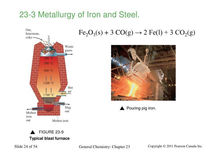 23-3 Metallurgy of Iron and Steel.