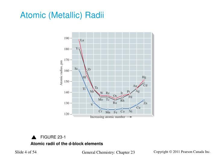 Atomic (Metallic) Radii