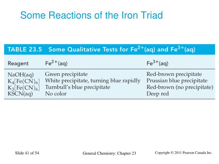 Some Reactions of the Iron Triad