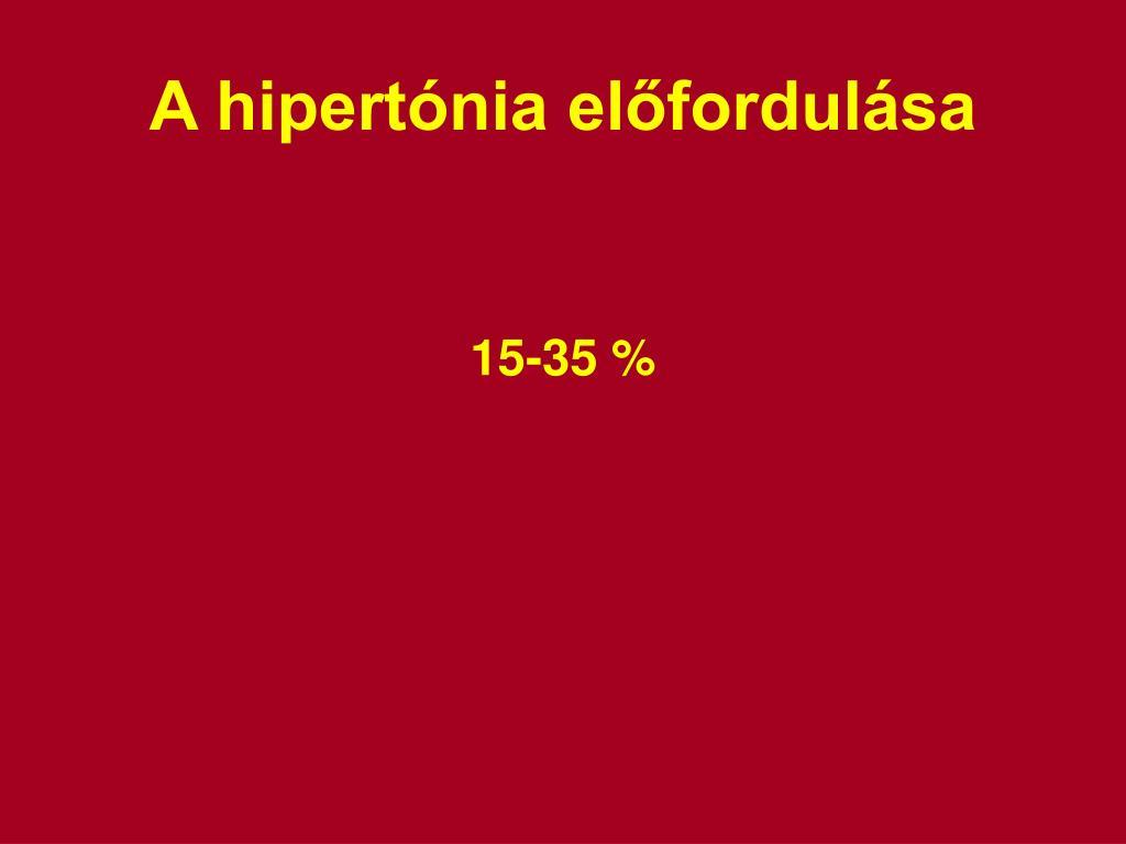 hány ember él hipertóniában