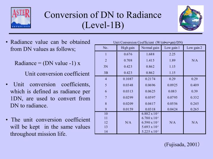 Conversion of DN to Radiance (Level-1B)