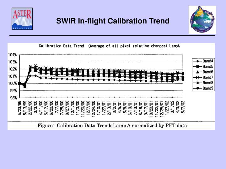 SWIR In-flight Calibration Trend