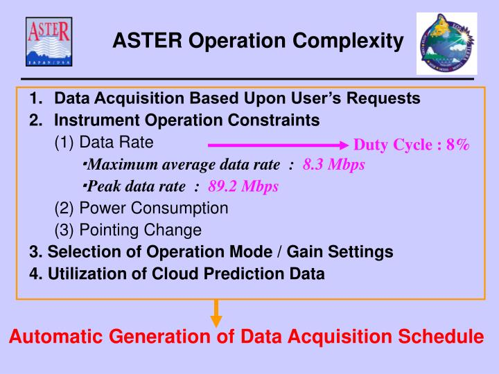 ASTER Operation Complexity