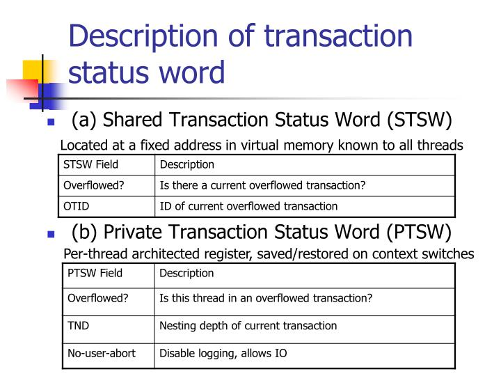 Description of transaction status word