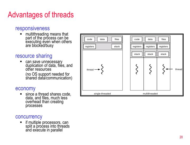 Advantages of threads