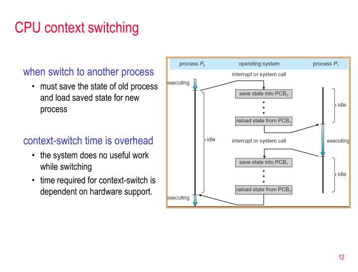 CPU context switching