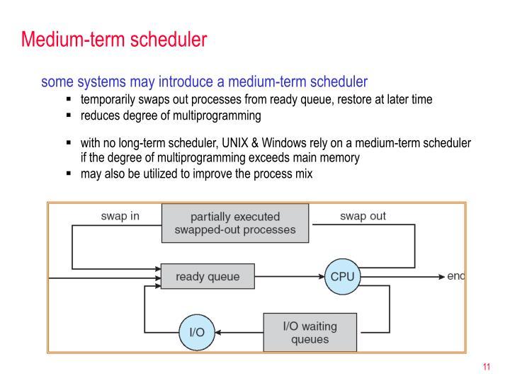 Medium-term scheduler