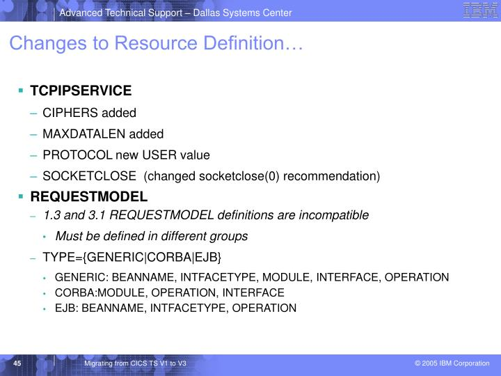 Changes to Resource Definition…