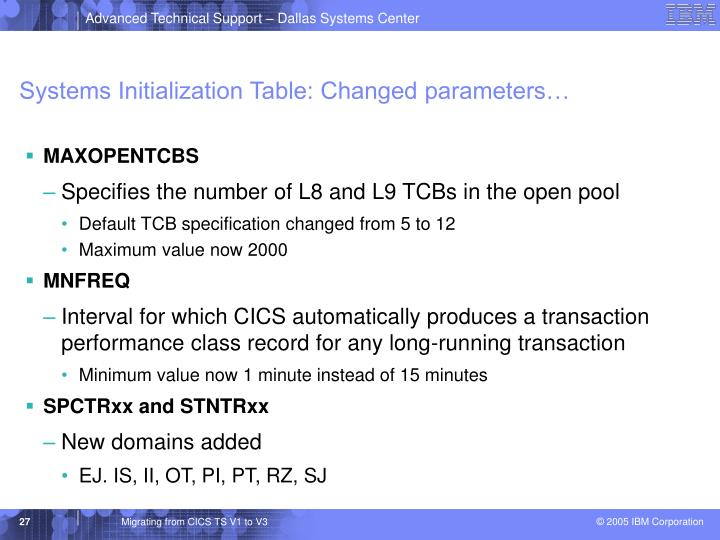 Systems Initialization Table: Changed parameters…