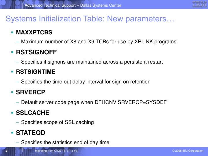 Systems Initialization Table: New parameters…