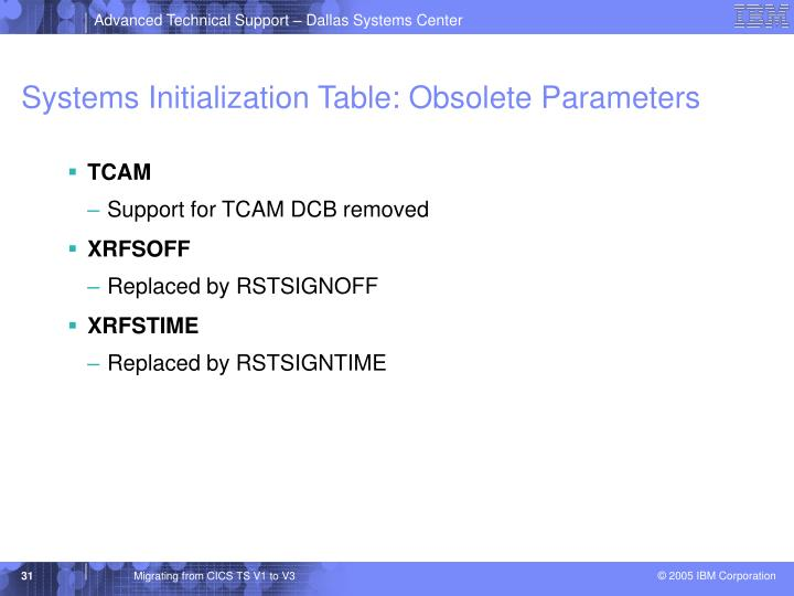 Systems Initialization Table: Obsolete Parameters