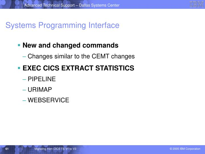Systems Programming Interface