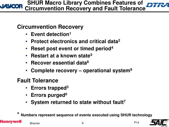 SHUR Macro Library Combines Features of