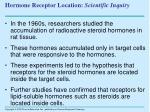 hormone receptor location scientific inquiry