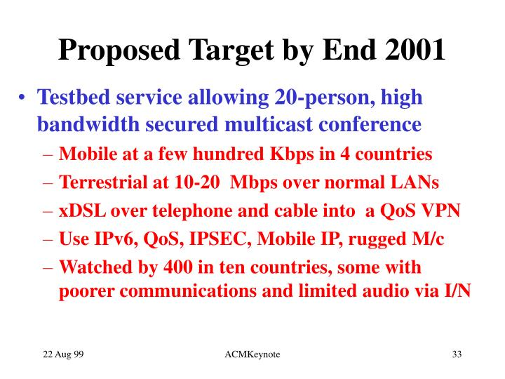 Proposed Target by End 2001