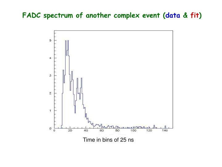 FADC spectrum of another complex event (