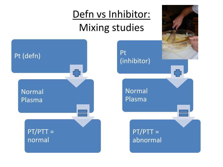 Defn vs Inhibitor: