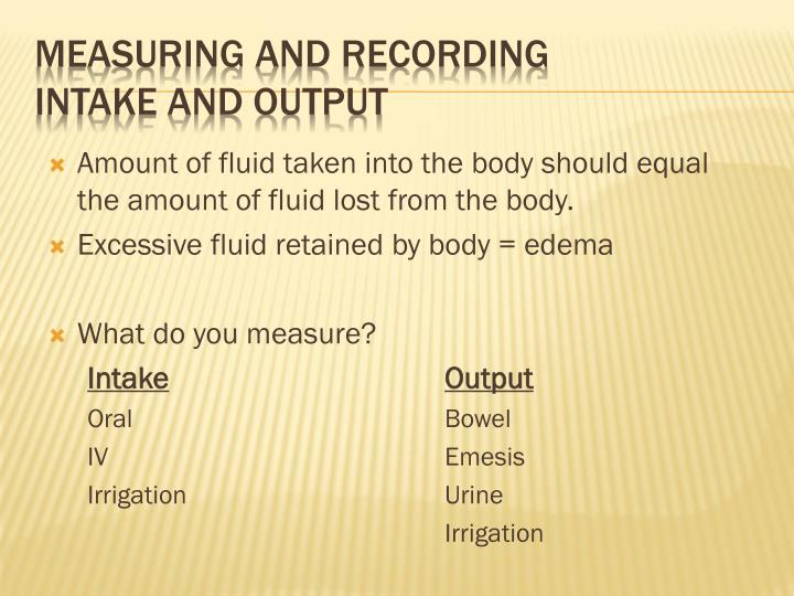 Amount of fluid taken into the body should equal the amount of fluid lost from the body.