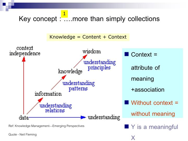 Key concept : ….more than simply collections