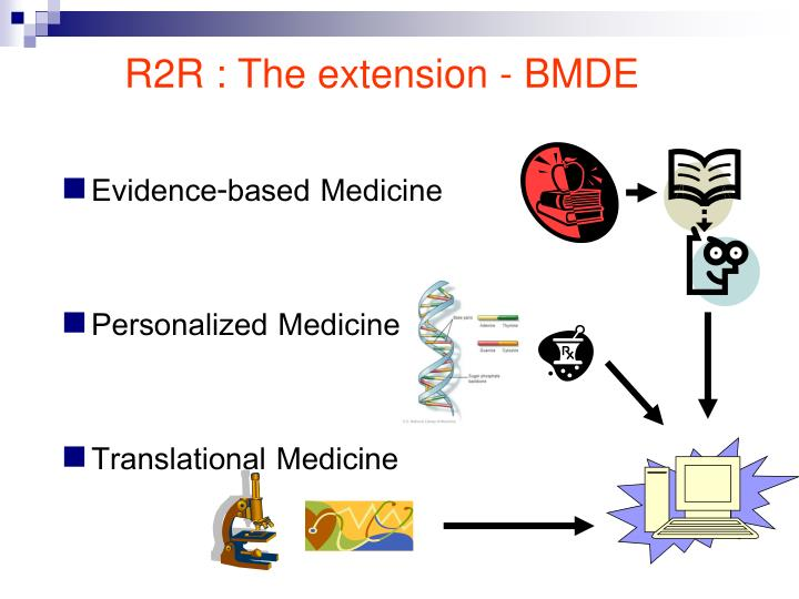 R2R : The extension - BMDE
