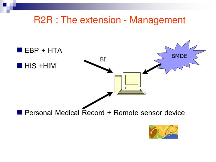 R2R : The extension - Management
