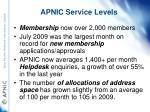 apnic service levels