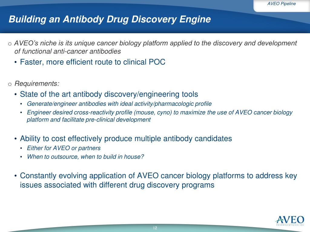 PPT - AVEO Pharmaceuticals: Technologies and Vision PowerPoint