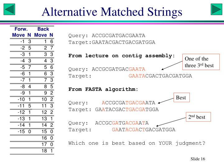 Alternative Matched Strings