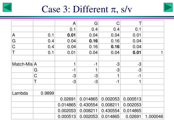 Case 3: Different