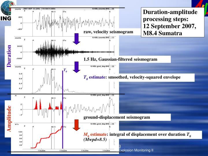 Duration-amplitude processing steps: