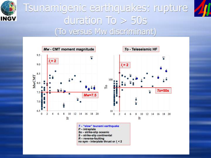 Tsunamigenic earthquakes: rupture duration To > 50s