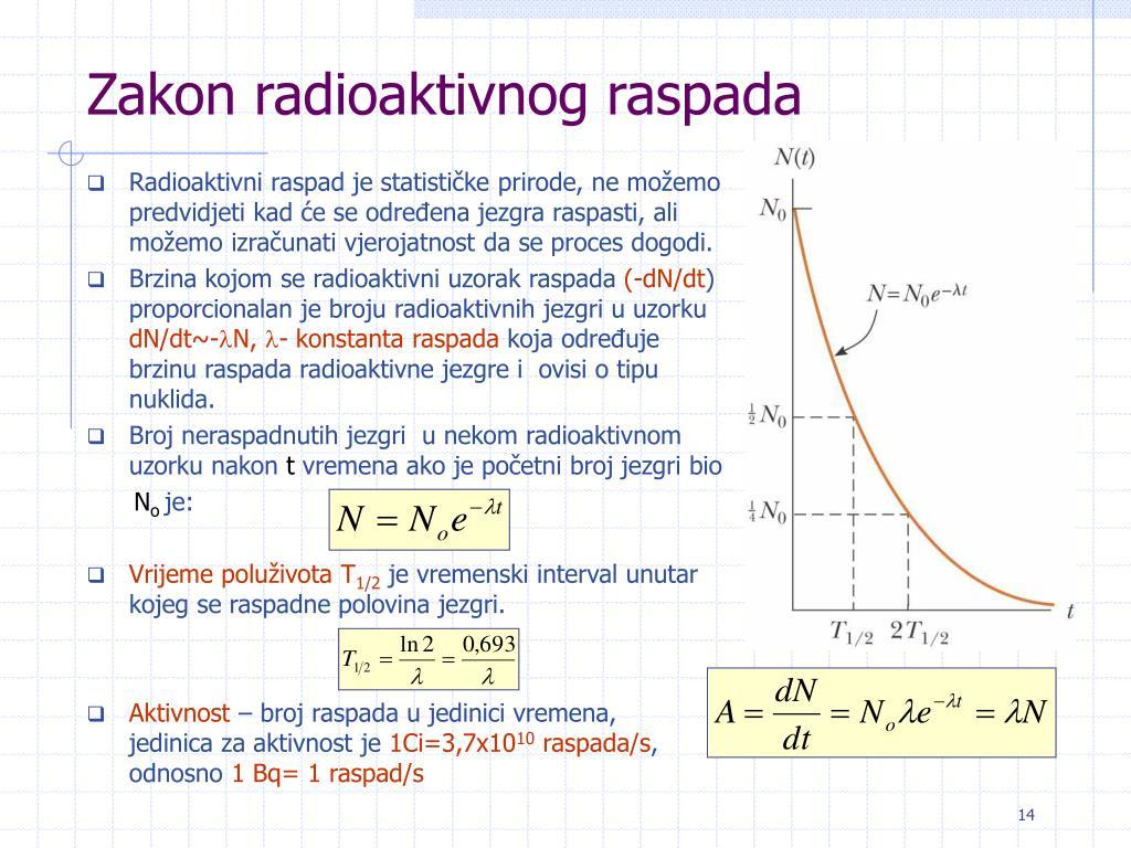 radioaktivno datiranje uzoraka stijena je metoda