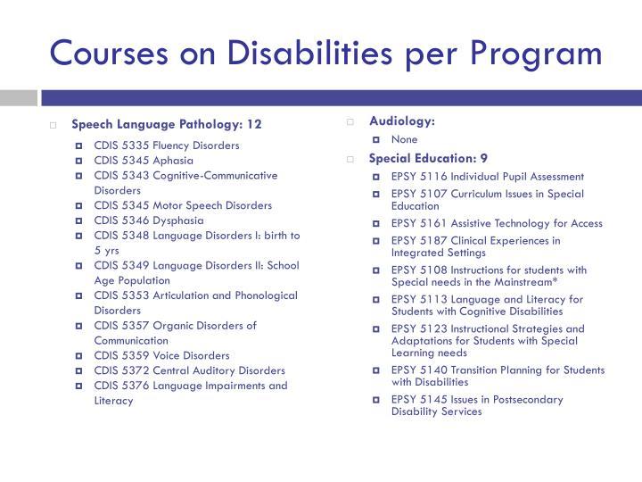 Courses on Disabilities per Program