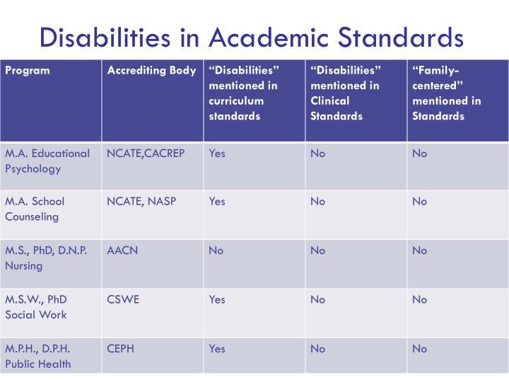 Disabilities in Academic Standards