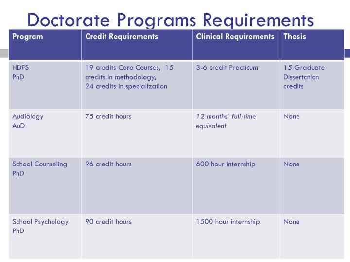 Doctorate Programs Requirements