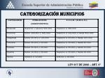 categorizaci n municipios