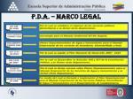 p d a marco legal