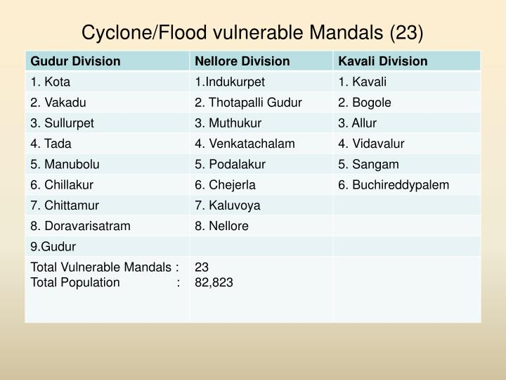 Cyclone/Flood vulnerable Mandals (23)
