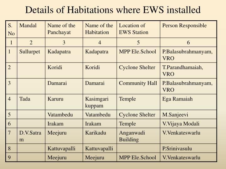 Details of Habitations where EWS installed