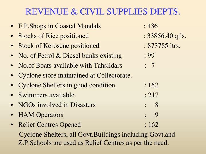 REVENUE & CIVIL SUPPLIES DEPTS.