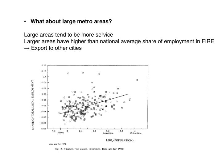 What about large metro areas?
