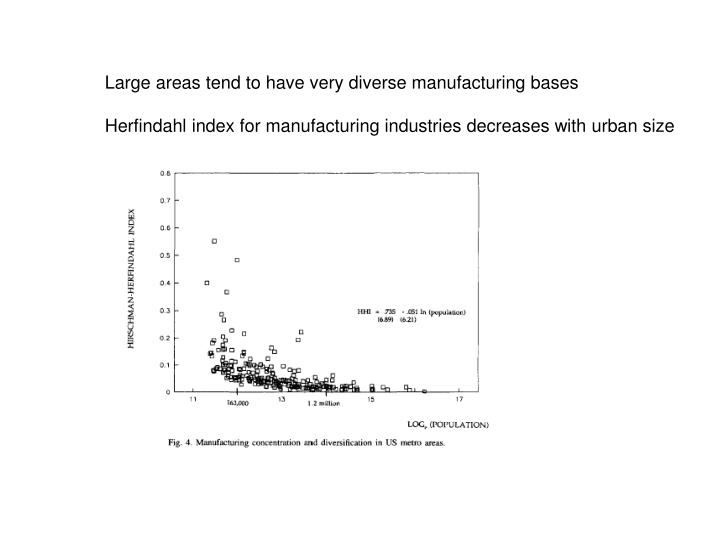 Large areas tend to have very diverse manufacturing bases