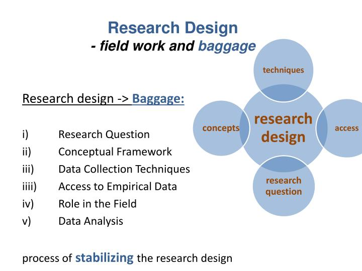 research design field work and baggage n.