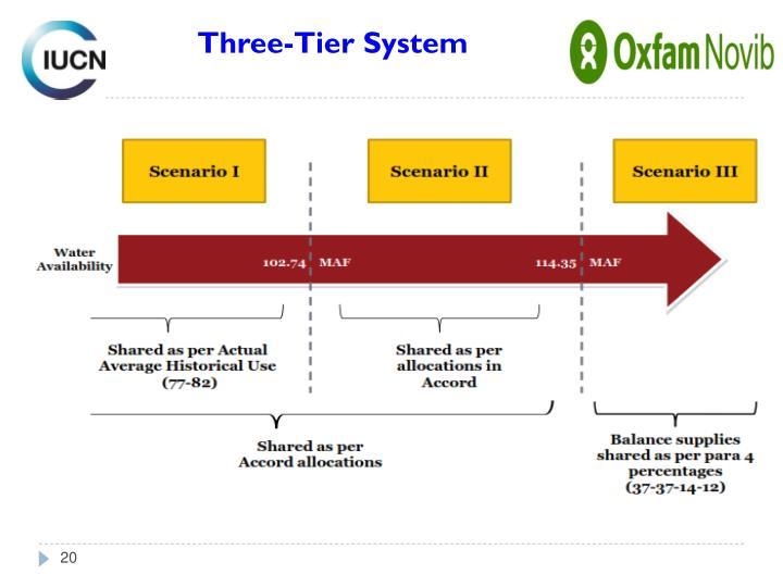 Three-Tier System