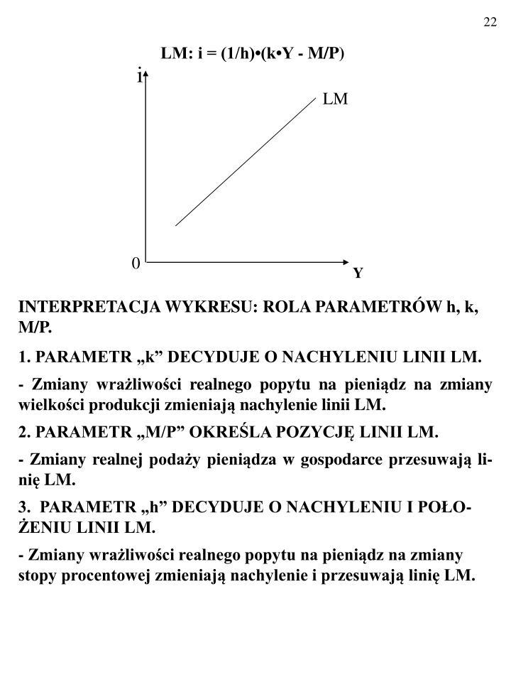 LM: i = (1/h)•(k•Y