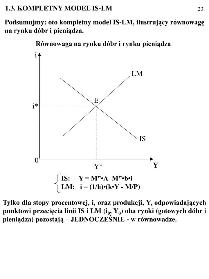 1.3. KOMPLETNY MODEL IS-LM