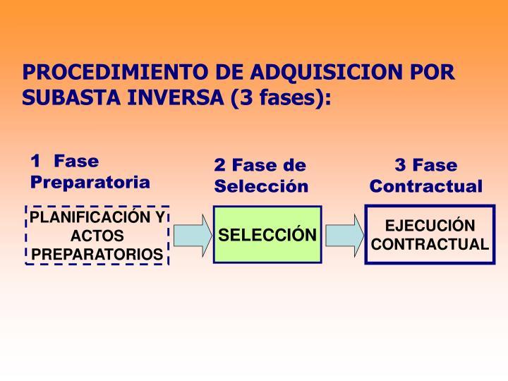 4.- PROCEDIMIENTO DE ADQUISICION