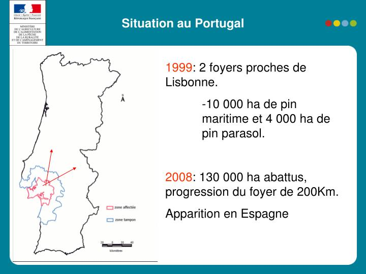 Situation au Portugal