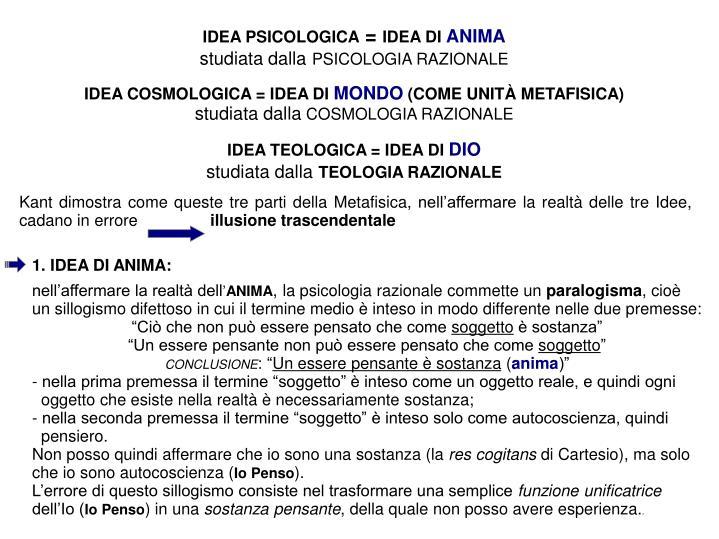 IDEA PSICOLOGICA
