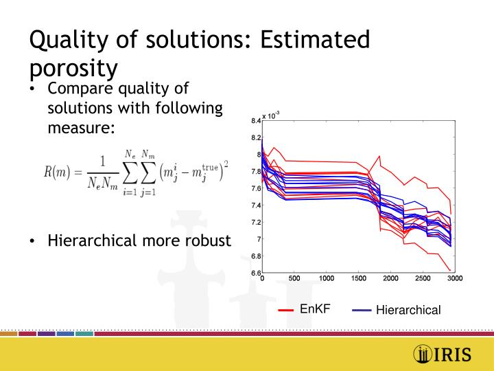 Quality of solutions: Estimated porosity